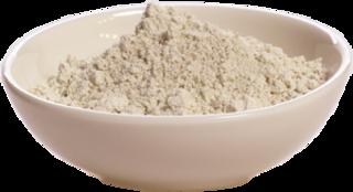 Właściwości glinki białej Kaolinite